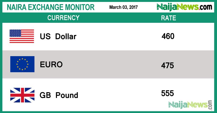 Nigeria forex exchange