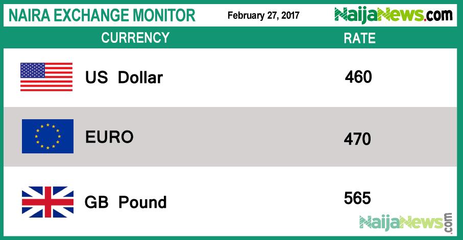 Pounds To Naira Black Market >> Naira Improves Against Pounds And Euro On Black Market